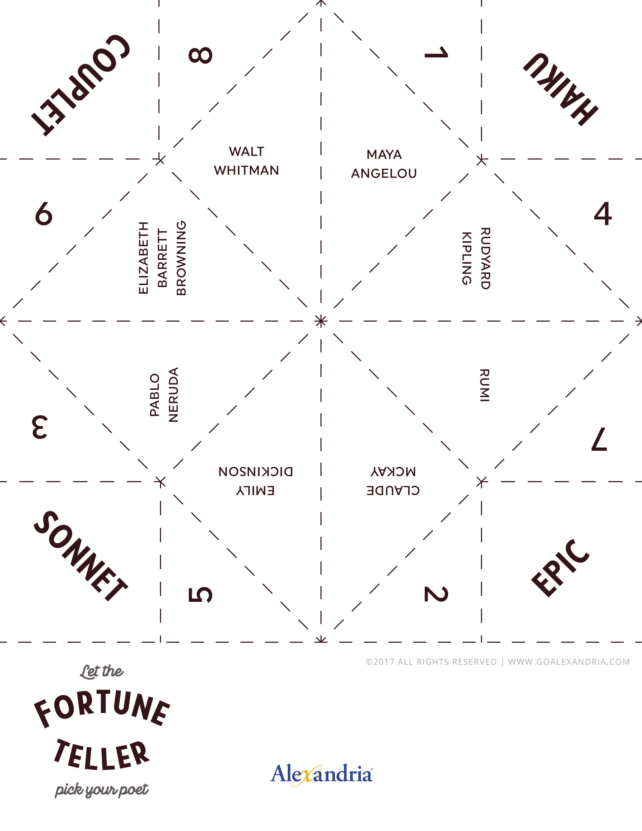 Pick a poet fortune teller lesson plan ideas alexandria place the sign near the fortune teller to entice patrons to tempt fate jeuxipadfo Gallery