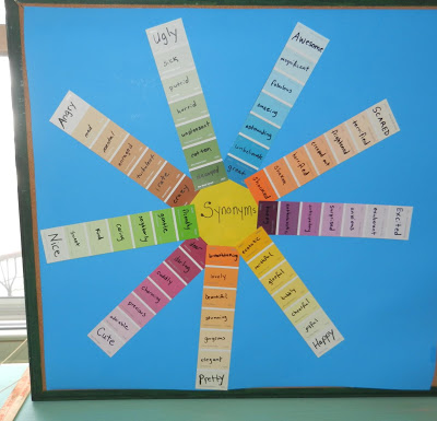 It's National Thesaurus Day!   Library Activities, Displays