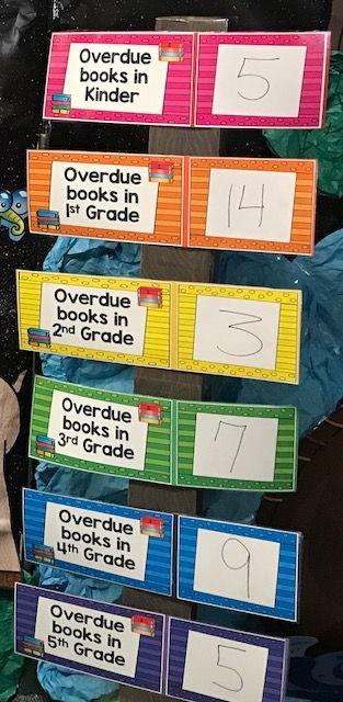 library book returns displays