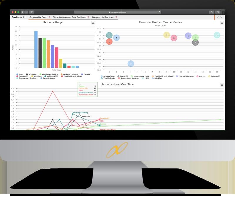 iMac_CampusKey_reports-2